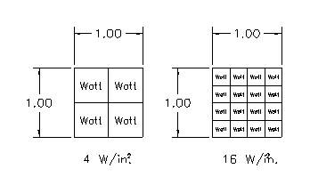 Why Does Watt Density Always Come Up When Discussing Heating