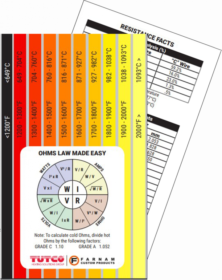 Temperature Reference & Resource Card image