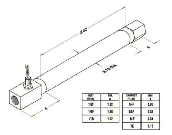 ht075 inline air heater with fittings