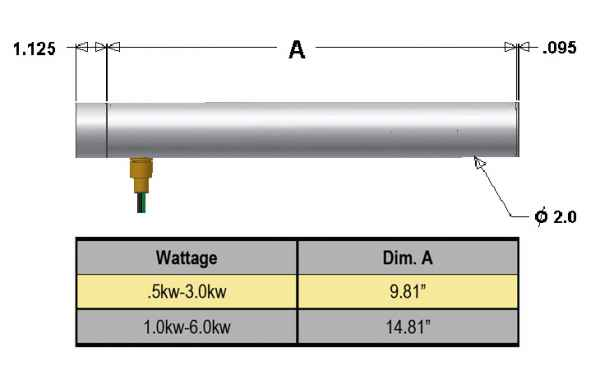 Flow Torch™ 200 diagram