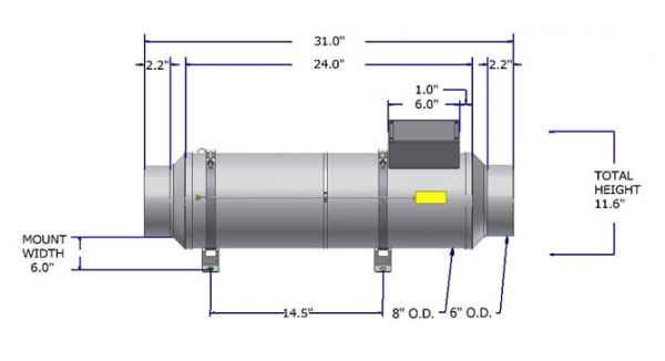 Flow Torch™ 800 diagram